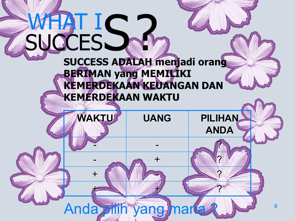 9 SUCCESS ADALAH menjadi orang BERIMAN yang MEMILIKI KEMERDEKAAN KEUANGAN DAN KEMERDEKAAN WAKTU WAKTUUANG PILIHAN ANDA --? -+? +-? ++? WHAT I SUCCES S