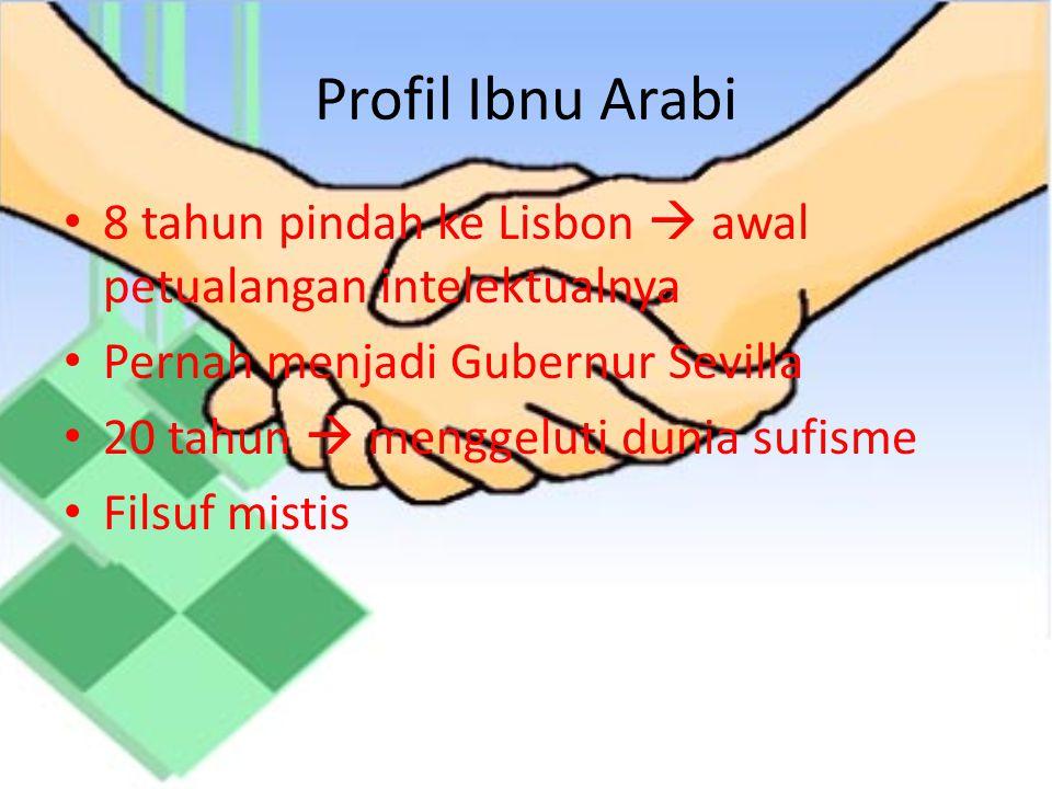 Dua Karya Terbesar Futuhat al-Makiyyah/teosofis Fushus al-Hikam/teosofis