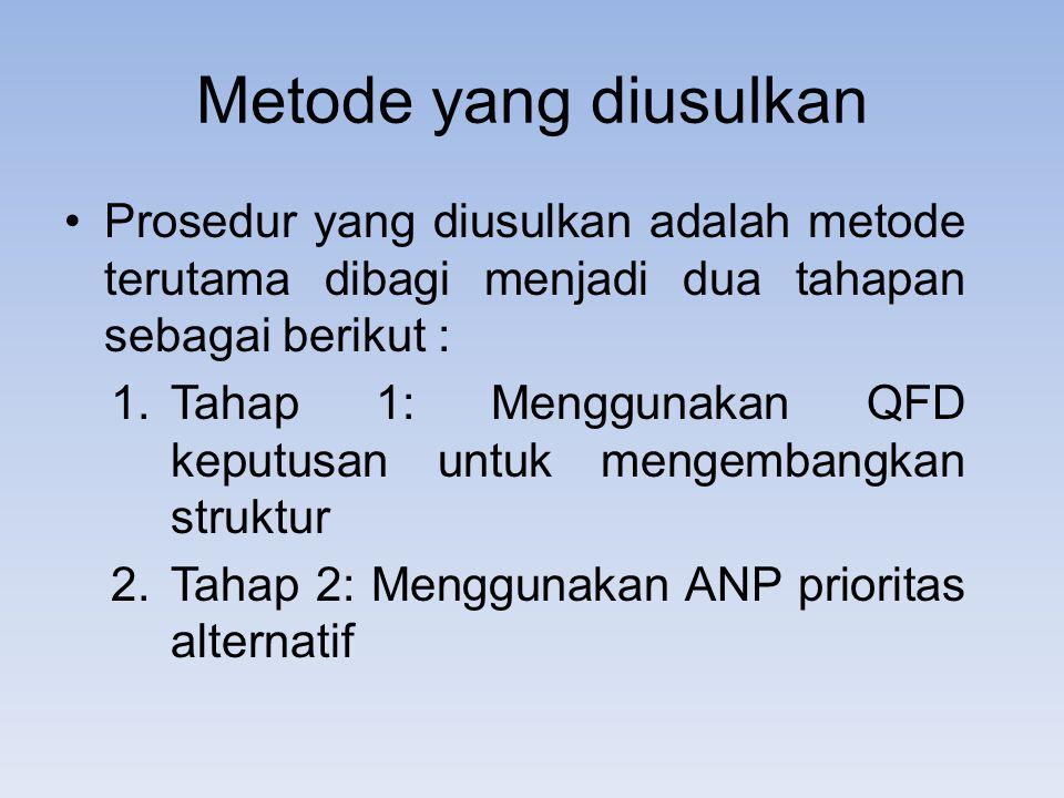 Metode yang diusulkan Prosedur yang diusulkan adalah metode terutama dibagi menjadi dua tahapan sebagai berikut : 1.Tahap 1: Menggunakan QFD keputusan