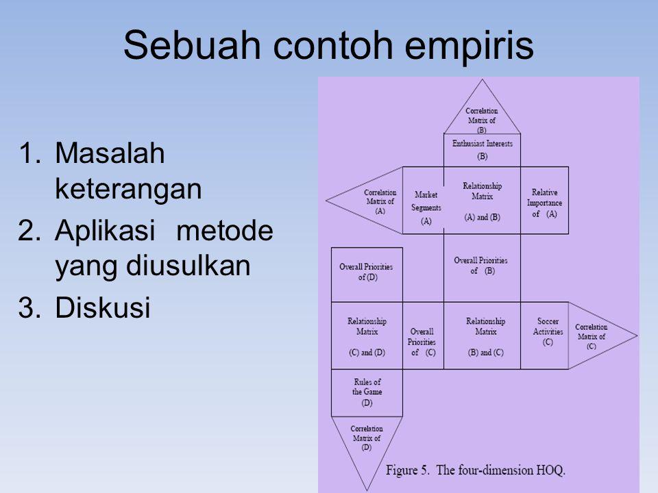 Sebuah contoh empiris 1. Masalah keterangan 2. Aplikasi metode yang diusulkan 3. Diskusi