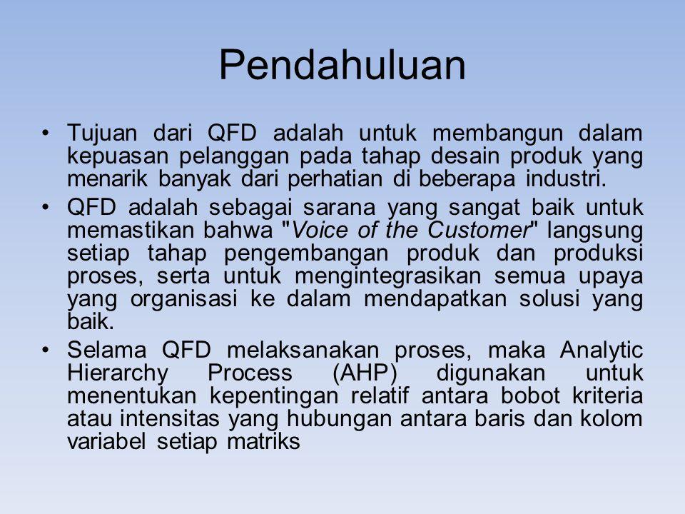 Kualitas dan Fungsi Deployment Khusus untuk QFD adalah yang berguna untuk membuat perencanaan, sedangkan ANP adalah baik untuk mengevaluasi alternatif Bagian-bagian yang penting dari QFD dan ANP adalah dibahas sebagai berikut : 1.Kualitas Fungsi Deployment 2.Analytic Jaringan Proses