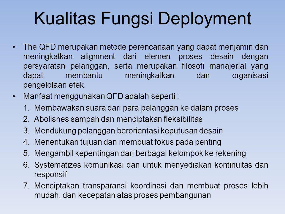 Kualitas Fungsi Deployment The QFD merupakan metode perencanaan yang dapat menjamin dan meningkatkan alignment dari elemen proses desain dengan persya