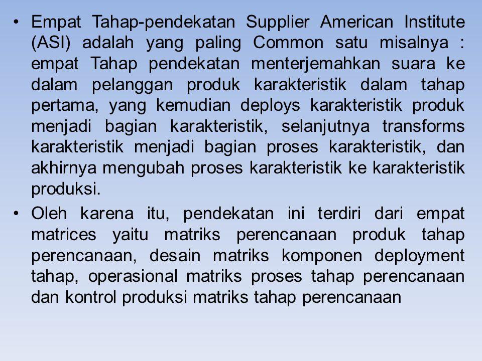 Empat Tahap-pendekatan Supplier American Institute (ASI) adalah yang paling Common satu misalnya : empat Tahap pendekatan menterjemahkan suara ke dala