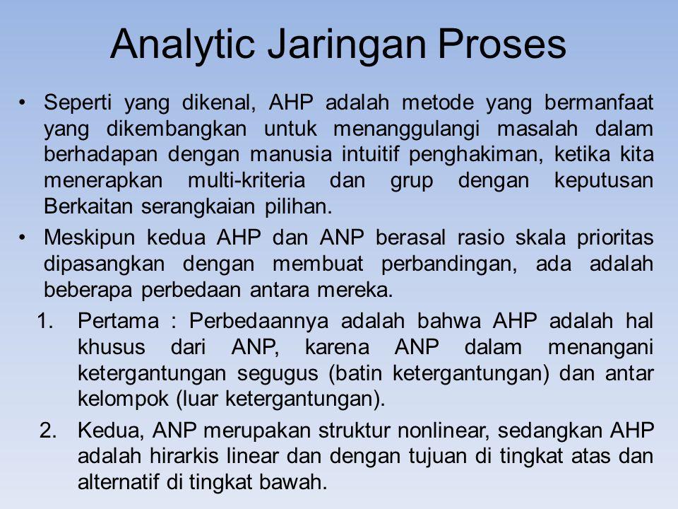 Analytic Jaringan Proses Seperti yang dikenal, AHP adalah metode yang bermanfaat yang dikembangkan untuk menanggulangi masalah dalam berhadapan dengan