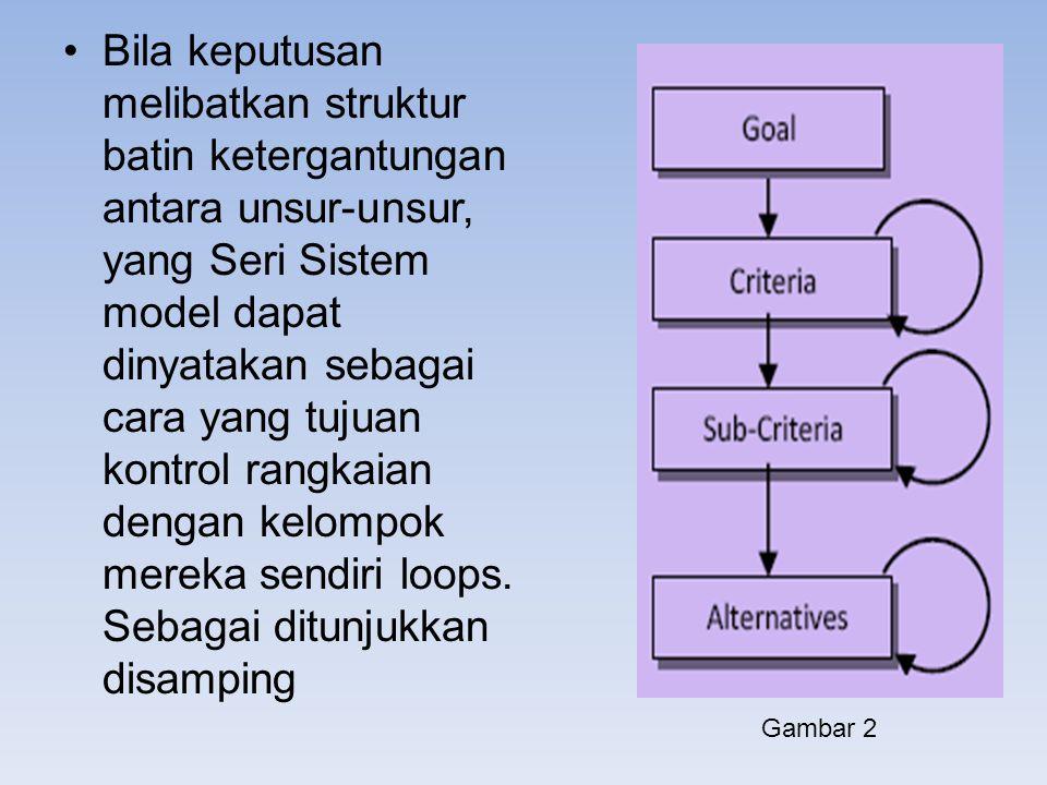 Bila keputusan melibatkan struktur batin ketergantungan antara unsur-unsur, yang Seri Sistem model dapat dinyatakan sebagai cara yang tujuan kontrol r