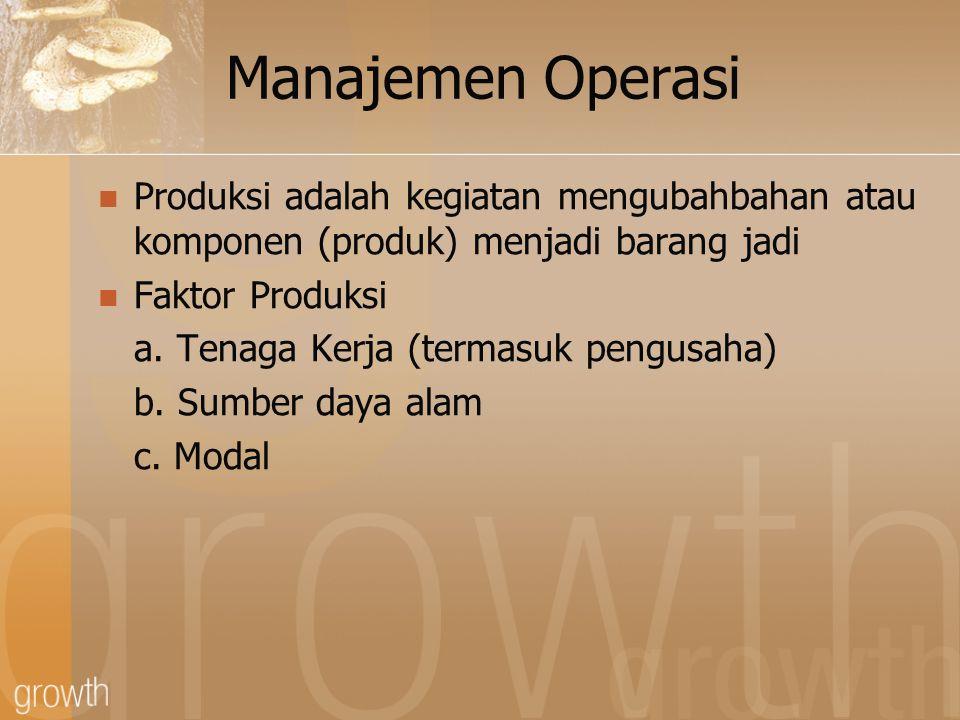 Manajemen Operasi Produksi adalah kegiatan mengubahbahan atau komponen (produk) menjadi barang jadi Faktor Produksi a. Tenaga Kerja (termasuk pengusah