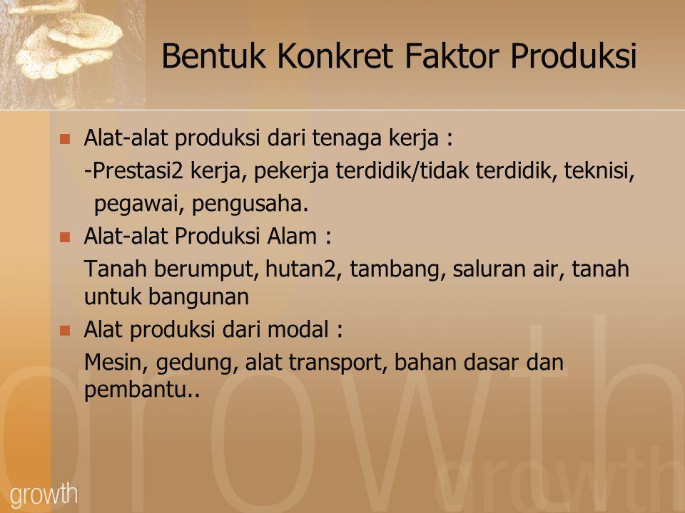 Bentuk Konkret Faktor Produksi Alat-alat produksi dari tenaga kerja : -Prestasi2 kerja, pekerja terdidik/tidak terdidik, teknisi, pegawai, pengusaha.