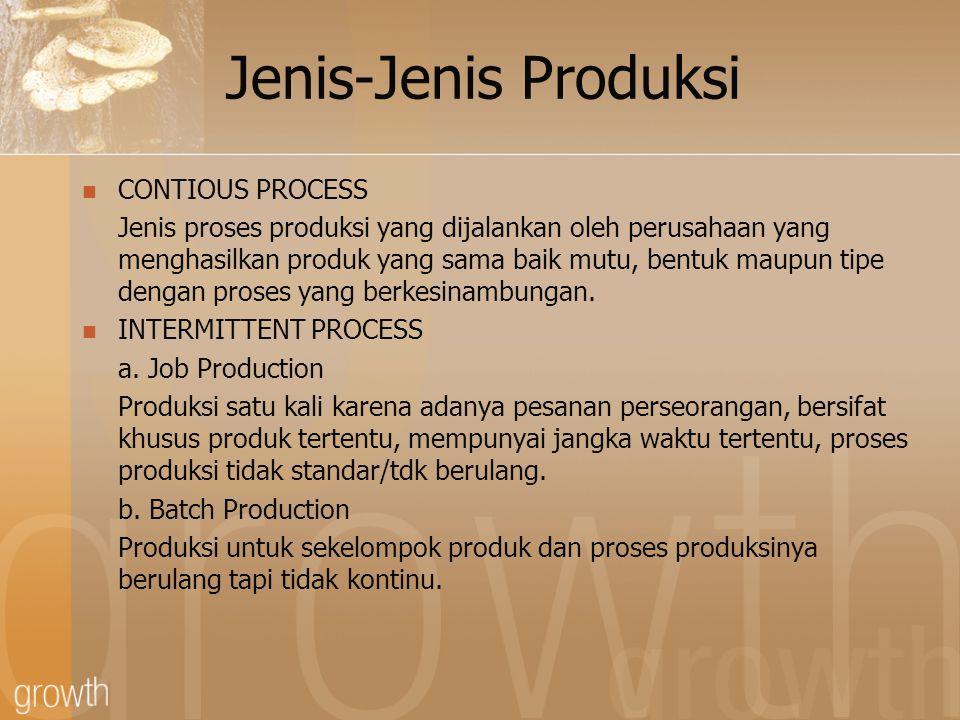 Jenis-Jenis Produksi CONTIOUS PROCESS Jenis proses produksi yang dijalankan oleh perusahaan yang menghasilkan produk yang sama baik mutu, bentuk maupu