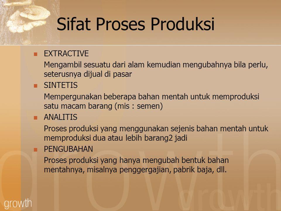 Sifat Proses Produksi EXTRACTIVE Mengambil sesuatu dari alam kemudian mengubahnya bila perlu, seterusnya dijual di pasar SINTETIS Mempergunakan bebera