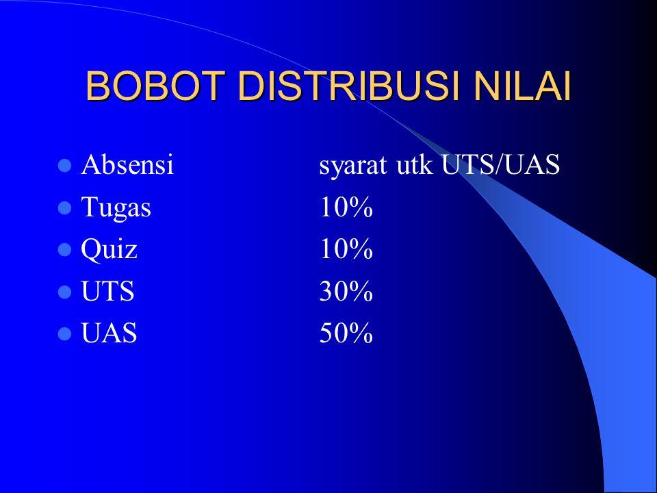 BOBOT DISTRIBUSI NILAI Absensisyarat utk UTS/UAS Tugas10% Quiz10% UTS30% UAS50%