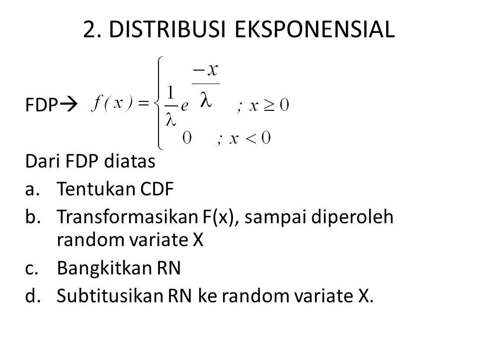 2. DISTRIBUSI EKSPONENSIAL FDP  Dari FDP diatas a.Tentukan CDF b.Transformasikan F(x), sampai diperoleh random variate X c.Bangkitkan RN d.Subtitusik