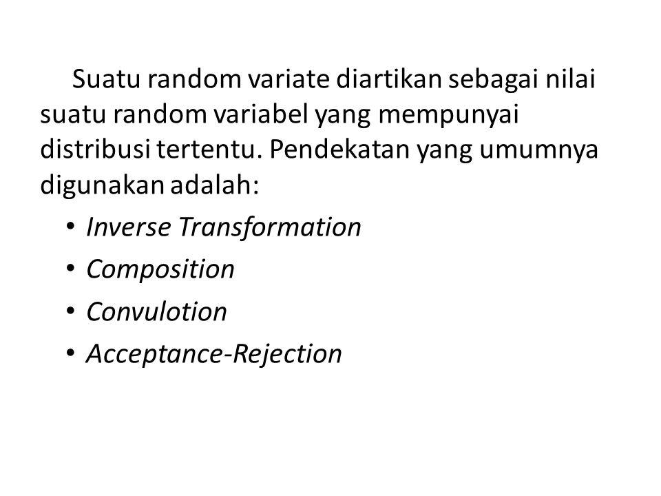 PEMBANGKIT RANDOM VARIATE DISKRIT Prosedur untuk membangkitkan random variate jika fungsi distribusinya diskrit :  Pilihlah random number dari rumus Pseudo Random Number 0<Ri<1, i=1,2,3,…  Tentukan Cummulative Distribution Function (CDF)  Gambarkan grafik Cummulative Distribution Function  Buat tabel simulasi untuk menentukan random variate  Tentukan random variate