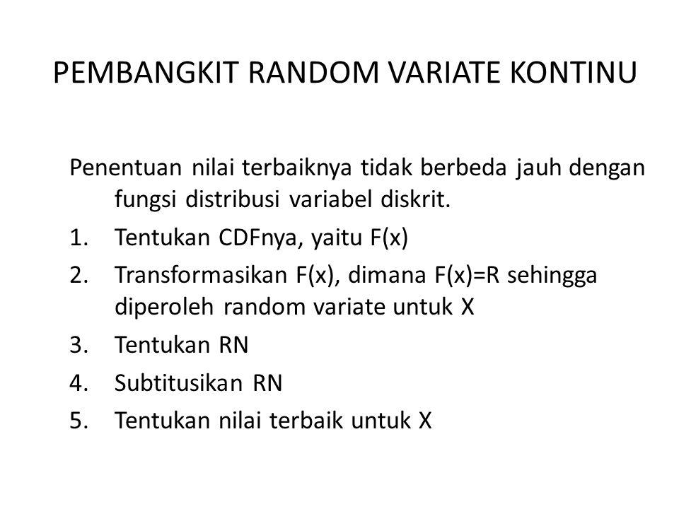 Contoh Soal Tentukan random variate distribusi kontinu melalui fungsi matematis diatas: R 1 = 0,09375 R 2 = 0,63281 R 3 = 0,875 R 4 = 0,47656 R 5 = 0,90625