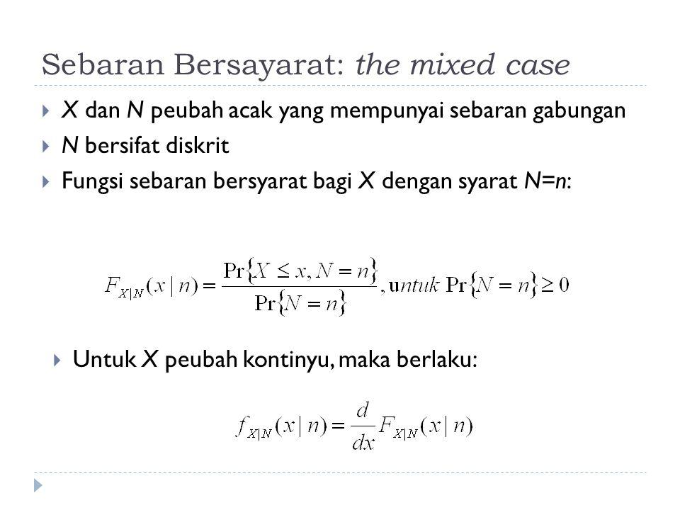 Sebaran Bersayarat: the mixed case  X dan N peubah acak yang mempunyai sebaran gabungan  N bersifat diskrit  Fungsi sebaran bersyarat bagi X dengan syarat N=n:  Untuk X peubah kontinyu, maka berlaku: