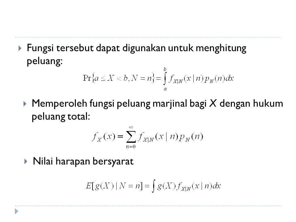  Fungsi tersebut dapat digunakan untuk menghitung peluang:  Memperoleh fungsi peluang marjinal bagi X dengan hukum peluang total:  Nilai harapan be