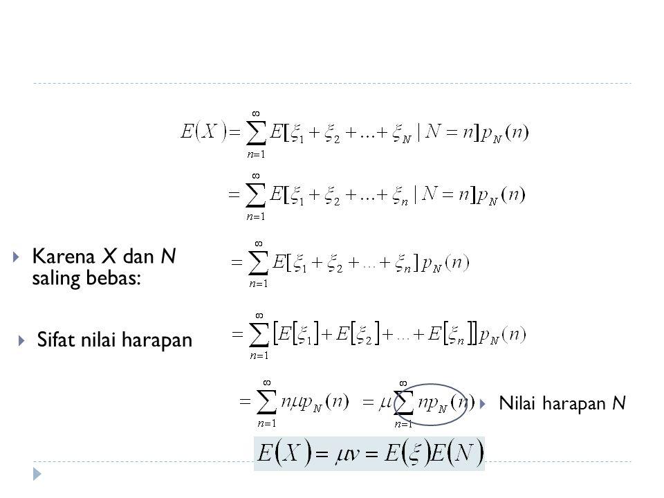  Karena X dan N saling bebas:  Nilai harapan N  Sifat nilai harapan