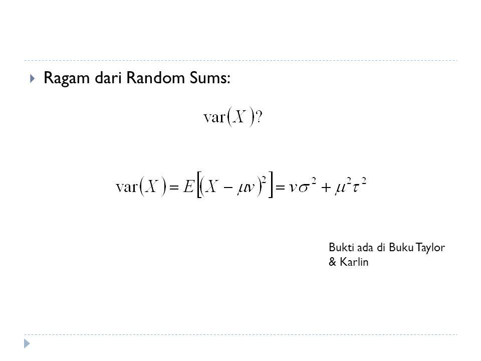  Ragam dari Random Sums: Bukti ada di Buku Taylor & Karlin