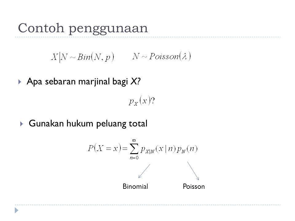 Contoh penggunaan  Apa sebaran marjinal bagi X?  Gunakan hukum peluang total BinomialPoisson
