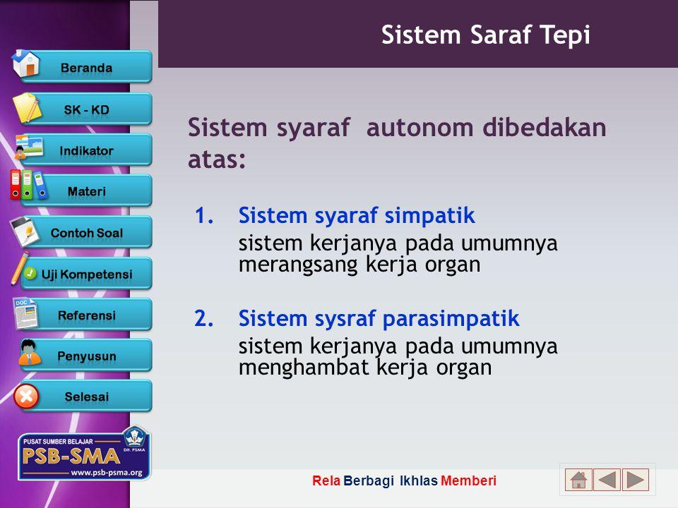 Rela Berbagi Ikhlas Memberi Sistem syaraf autonom dibedakan atas: 1.Sistem syaraf simpatik sistem kerjanya pada umumnya merangsang kerja organ 2.Sistem sysraf parasimpatik sistem kerjanya pada umumnya menghambat kerja organ Sistem Saraf Tepi