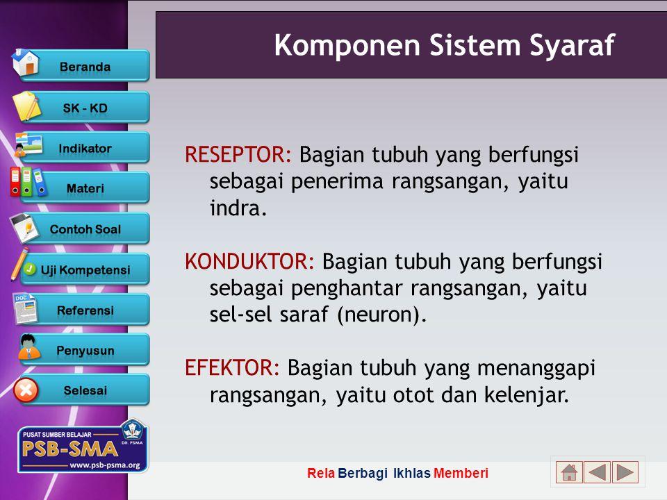 Rela Berbagi Ikhlas Memberi Komponen Sistem Syaraf RESEPTOR: Bagian tubuh yang berfungsi sebagai penerima rangsangan, yaitu indra.