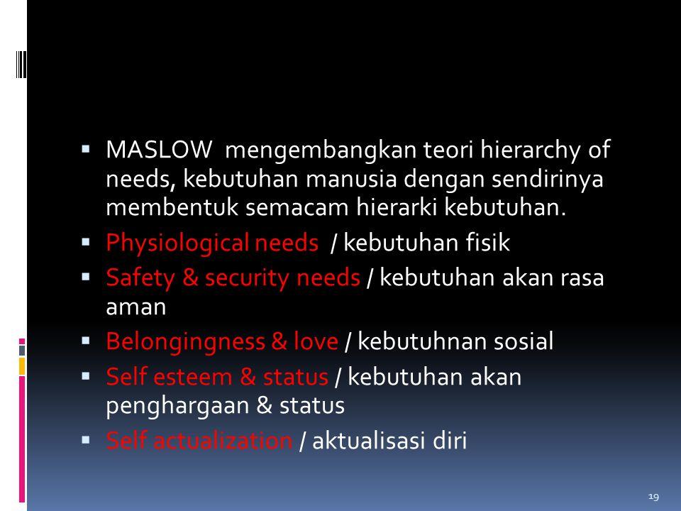  MASLOW mengembangkan teori hierarchy of needs, kebutuhan manusia dengan sendirinya membentuk semacam hierarki kebutuhan.  Physiological needs / keb