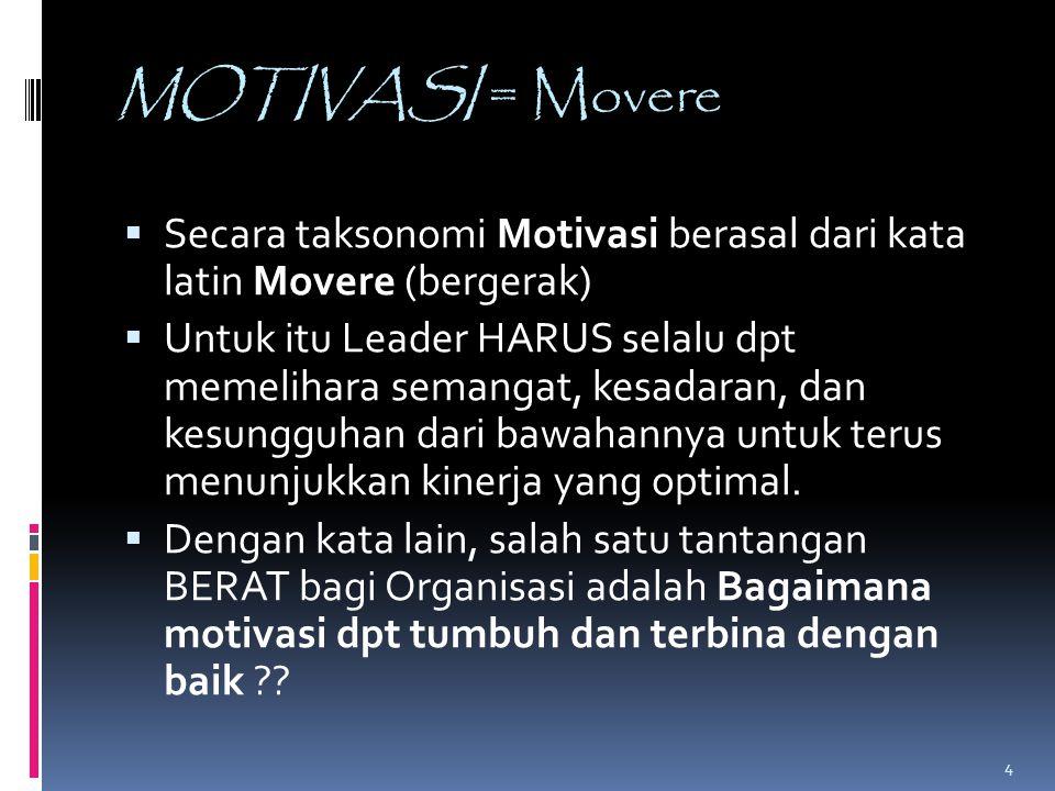 Beberapa Definisi Motivasi  Motivasi adalah proses pengembangan dan pengarahan perilaku atau kelompok itu menghasilkan keluaran (output) yang diharapkan, sesuai dengan sasaran atau tujuan yg ingin dicapai organisasi (Ensiklopedi Manajemen, Ekonomi dan Bisnis, 1993 : 432-433) 5