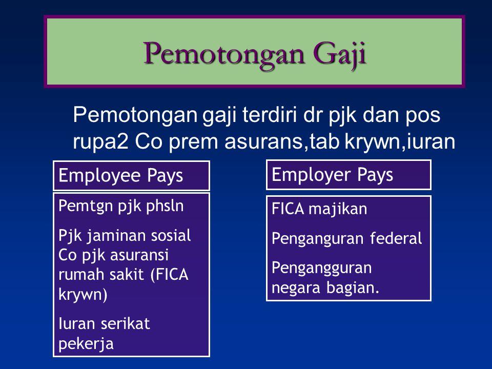 Employee-related liabilities meliputi: Pemotongan gaji dan upah pd akhir periode Akuntansi. Absensi yg dikompensasi Bonuses Employee-Related Liabiliti