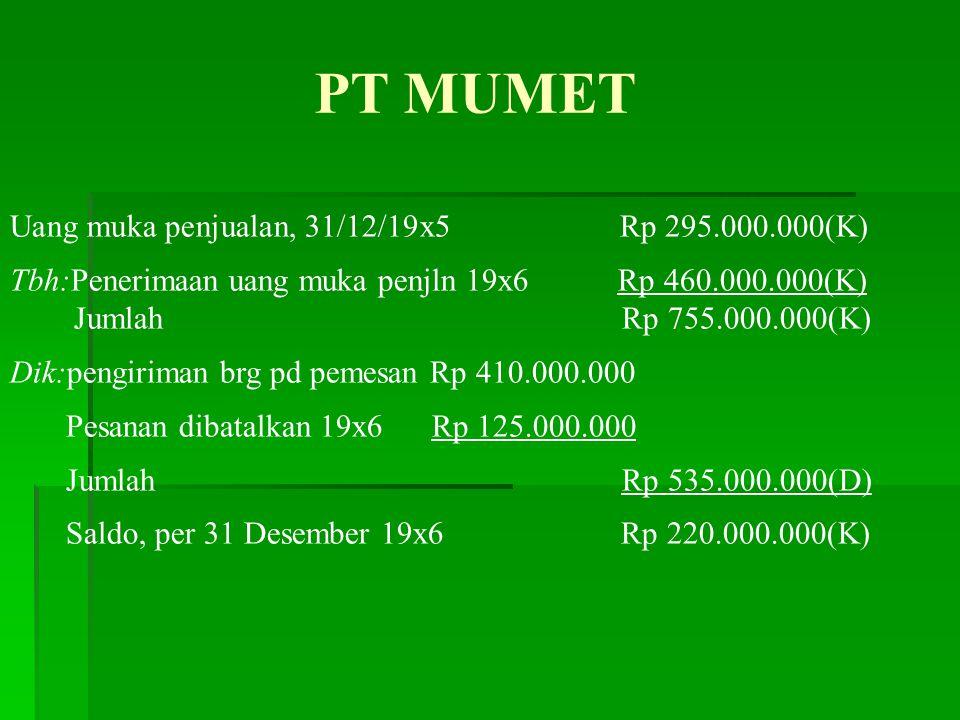 Soal Hutang Lancar PT Mumet mewajibkan kepada setiap pelanggan baru untuk membayar dimuka atas harga barang2 yg dipesan. Berikut ini informasi yg berh