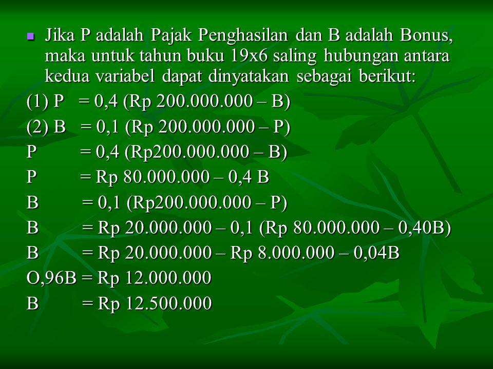 PT Putus Cinta memberikan insentif berupa bonus kepada semua karyawan, sebesar seluruhnya 10% dari jumlah laba sebelum dikurangi bonus tetapi setelah