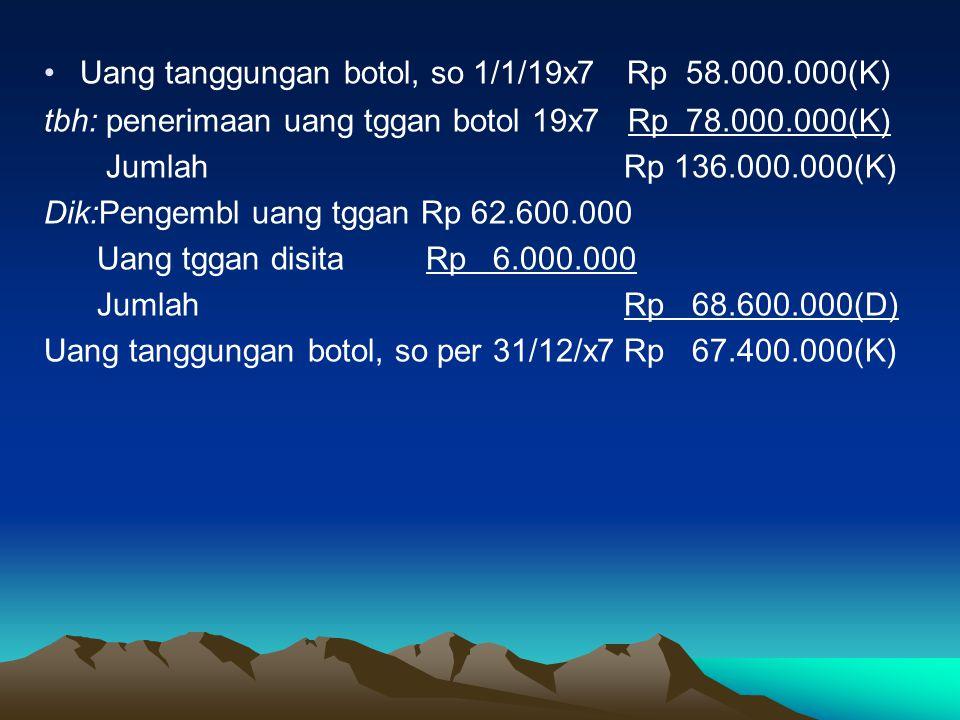Berikut ini informasi yg berhubungan dg uang tanggungan botol dalam periode th buku 19x7 Uang tanggungan botol, saldo 31/12/19x6: Berasal dari pengiri