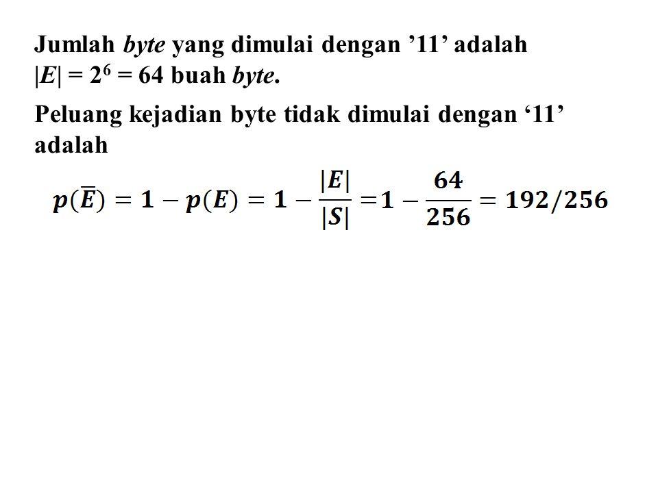 Jumlah byte yang dimulai dengan '11' adalah |E| = 2 6 = 64 buah byte. Peluang kejadian byte tidak dimulai dengan '11' adalah