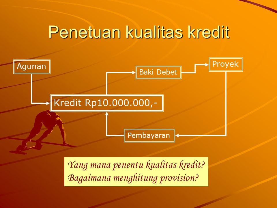 Penetuan kualitas kredit Kredit Rp10.000.000,- Proyek Agunan Pembayaran Yang mana penentu kualitas kredit? Bagaimana menghitung provision? Baki Debet