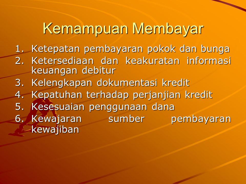 Kemampuan Membayar 1.Ketepatan pembayaran pokok dan bunga 2.Ketersediaan dan keakuratan informasi keuangan debitur 3.Kelengkapan dokumentasi kredit 4.Kepatuhan terhadap perjanjian kredit 5.Kesesuaian penggunaan dana 6.Kewajaran sumber pembayaran kewajiban