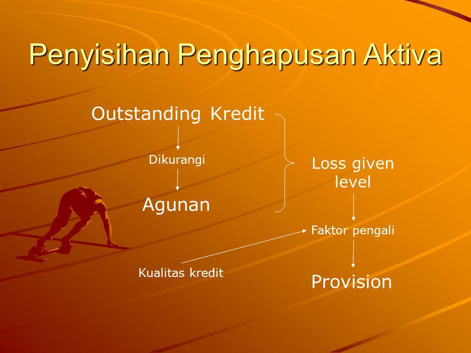 Penyisihan Penghapusan Aktiva Outstanding Kredit Kualitas kredit Agunan Dikurangi Loss given level Provision Faktor pengali