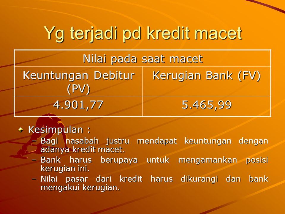 Yg terjadi pd kredit macet Nilai pada saat macet Keuntungan Debitur (PV) Kerugian Bank (FV) 4.901,775.465,99 Kesimpulan : –Bagi nasabah justru mendapat keuntungan dengan adanya kredit macet.