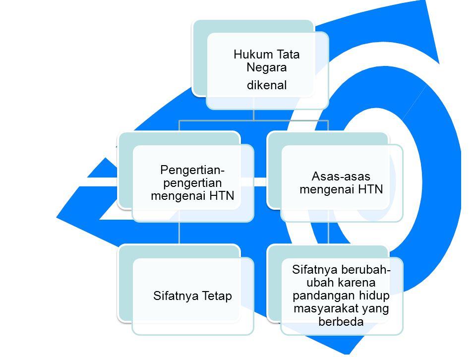 Hukum Tata Negara dikenal Pengertian- pengertian mengenai HTN Sifatnya Tetap Asas-asas mengenai HTN Sifatnya berubah- ubah karena pandangan hidup masy