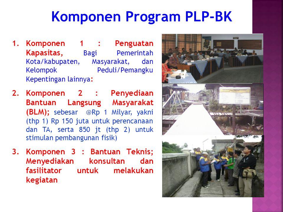 1.Komponen 1 : Penguatan Kapasitas, Bagi Pemerintah Kota/kabupaten, Masyarakat, dan Kelompok Peduli/Pemangku Kepentingan lainnya : 2.Komponen 2 : Peny