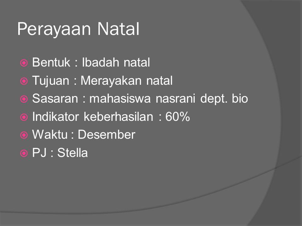 Perayaan Natal  Bentuk : Ibadah natal  Tujuan : Merayakan natal  Sasaran : mahasiswa nasrani dept. bio  Indikator keberhasilan : 60%  Waktu : Des