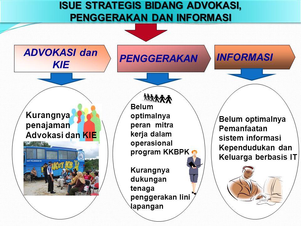 PENGGERAKAN INFORMASI ISUE STRATEGIS BIDANG ADVOKASI, PENGGERAKAN DAN INFORMASI ISUE STRATEGIS BIDANG ADVOKASI, PENGGERAKAN DAN INFORMASI Belum optimalnya peran mitra kerja dalam operasional program KKBPK Kurangnya dukungan tenaga penggerakan lini lapangan ADVOKASI dan KIE Kurangnya penajaman Advokasi dan KIE Belum optimalnya Pemanfaatan sistem informasi Kependudukan dan Keluarga berbasis IT