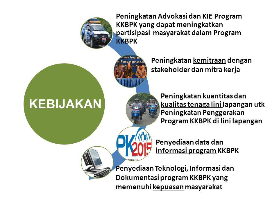 Peningkatan Advokasi dan KIE Program KKBPK yang dapat meningkatkan partisipasi masyarakat dalam Program KKBPK Penyediaan data dan informasi program KK