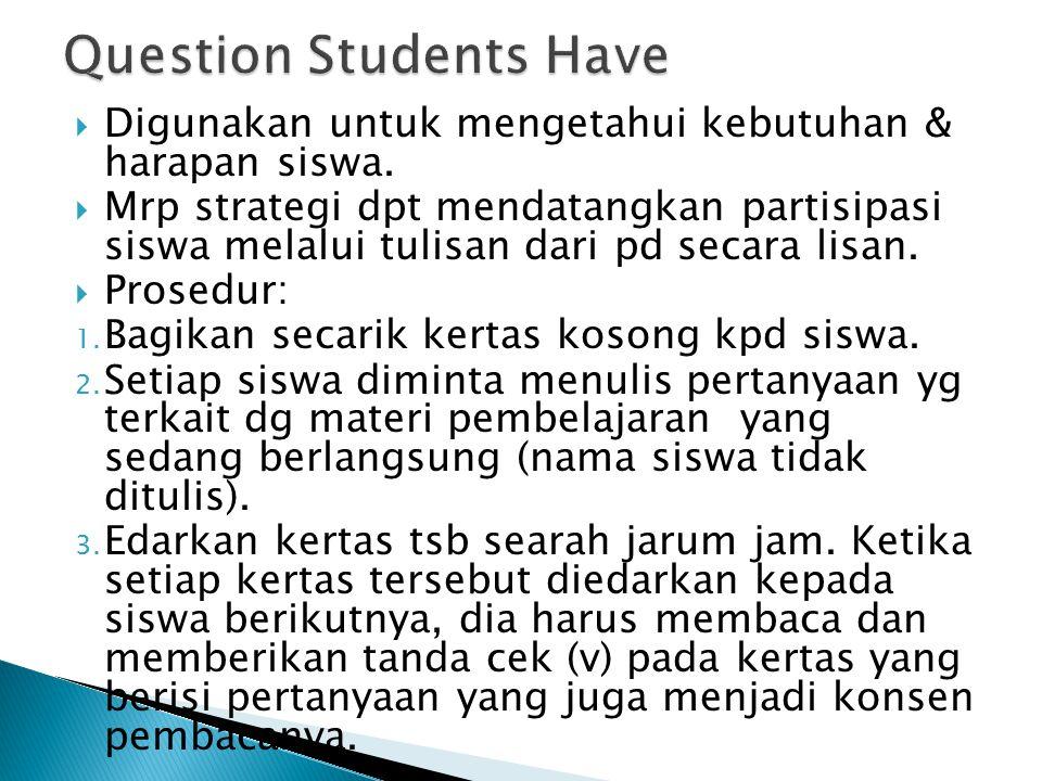  Digunakan untuk mengetahui kebutuhan & harapan siswa.  Mrp strategi dpt mendatangkan partisipasi siswa melalui tulisan dari pd secara lisan.  Pros