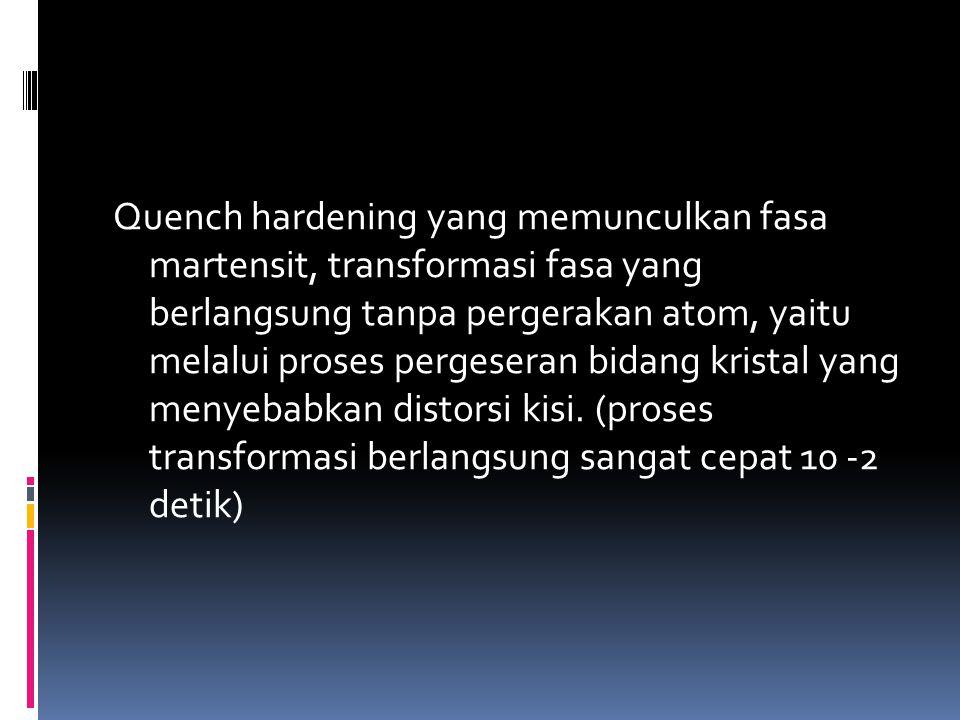 Quench hardening yang memunculkan fasa martensit, transformasi fasa yang berlangsung tanpa pergerakan atom, yaitu melalui proses pergeseran bidang kri
