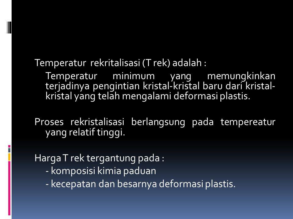 Temperatur rekritalisasi (T rek) adalah : Temperatur minimum yang memungkinkan terjadinya pengintian kristal-kristal baru dari kristal- kristal yang t