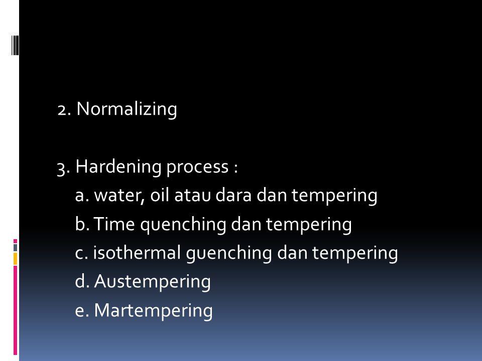 2.Normalizing 3. Hardening process : a. water, oil atau dara dan tempering b.