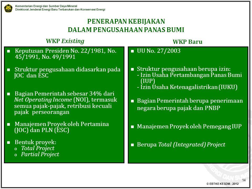 Kementerian Energi dan Sumber Daya Mineral Direktorat Jenderal Energi Baru Terbarukan dan Konservasi Energi © EBTKE KESDM - 2012 14 Keputusan Presiden