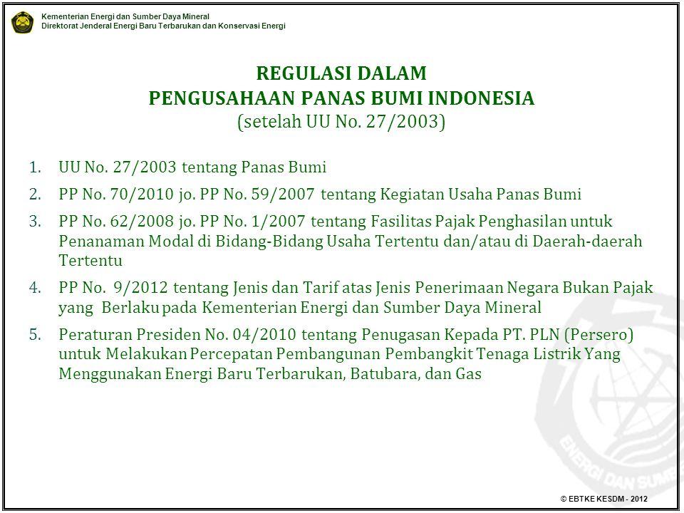 Kementerian Energi dan Sumber Daya Mineral Direktorat Jenderal Energi Baru Terbarukan dan Konservasi Energi © EBTKE KESDM - 2012 1.UU No. 27/2003 tent