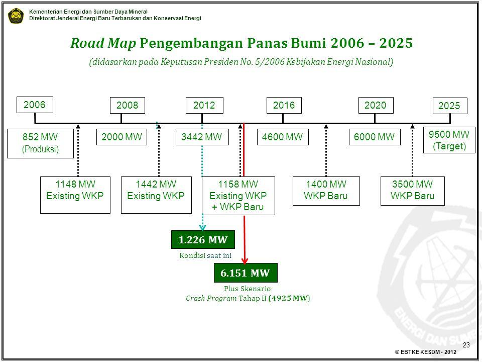 Kementerian Energi dan Sumber Daya Mineral Direktorat Jenderal Energi Baru Terbarukan dan Konservasi Energi © EBTKE KESDM - 2012 23 Road Map Pengembangan Panas Bumi 2006 – 2025 Kondisi saat ini 2006 852 MW ( Produksi) 2008201220162020 2000 MW3442 MW4600 MW6000 MW 9500 MW (Target) 1148 MW Existing WKP 1442 MW Existing WKP 1158 MW Existing WKP + WKP Baru 1400 MW WKP Baru 3500 MW WKP Baru 2025 1.226 MW (didasarkan pada Keputusan Presiden No.
