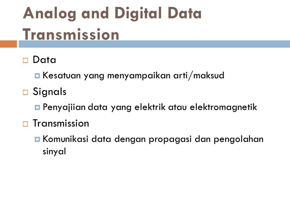 Analog and Digital Data Transmission  Data  Kesatuan yang menyampaikan arti/maksud  Signals  Penyajiian data yang elektrik atau elektromagnetik  Transmission  Komunikasi data dengan propagasi dan pengolahan sinyal