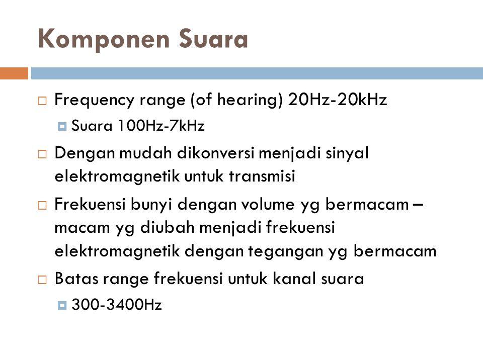 Komponen Suara  Frequency range (of hearing) 20Hz-20kHz  Suara 100Hz-7kHz  Dengan mudah dikonversi menjadi sinyal elektromagnetik untuk transmisi  Frekuensi bunyi dengan volume yg bermacam – macam yg diubah menjadi frekuensi elektromagnetik dengan tegangan yg bermacam  Batas range frekuensi untuk kanal suara  300-3400Hz