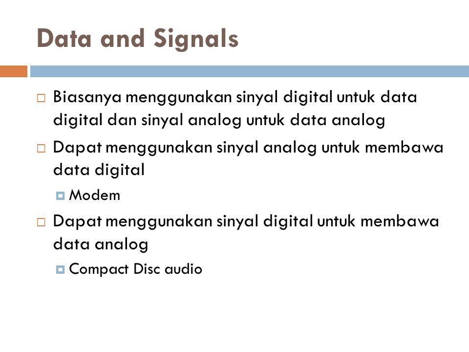 Data and Signals  Biasanya menggunakan sinyal digital untuk data digital dan sinyal analog untuk data analog  Dapat menggunakan sinyal analog untuk